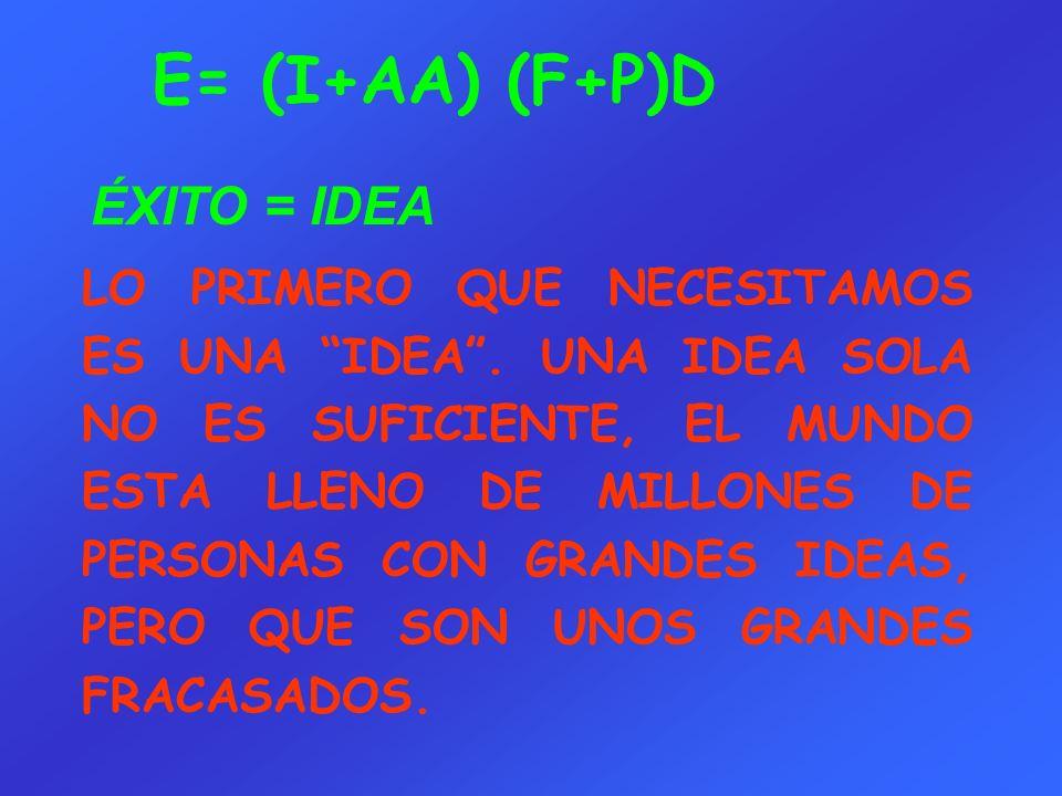 E= (I+AA) (F+P)D LO PRIMERO QUE NECESITAMOS ES UNA IDEA. UNA IDEA SOLA NO ES SUFICIENTE, EL MUNDO ESTA LLENO DE MILLONES DE PERSONAS CON GRANDES IDEAS