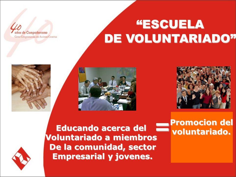 ESCUELA DE VOLUNTARIADO Educando acerca del Voluntariado a miembros De la comunidad, sector Empresarial y jovenes.