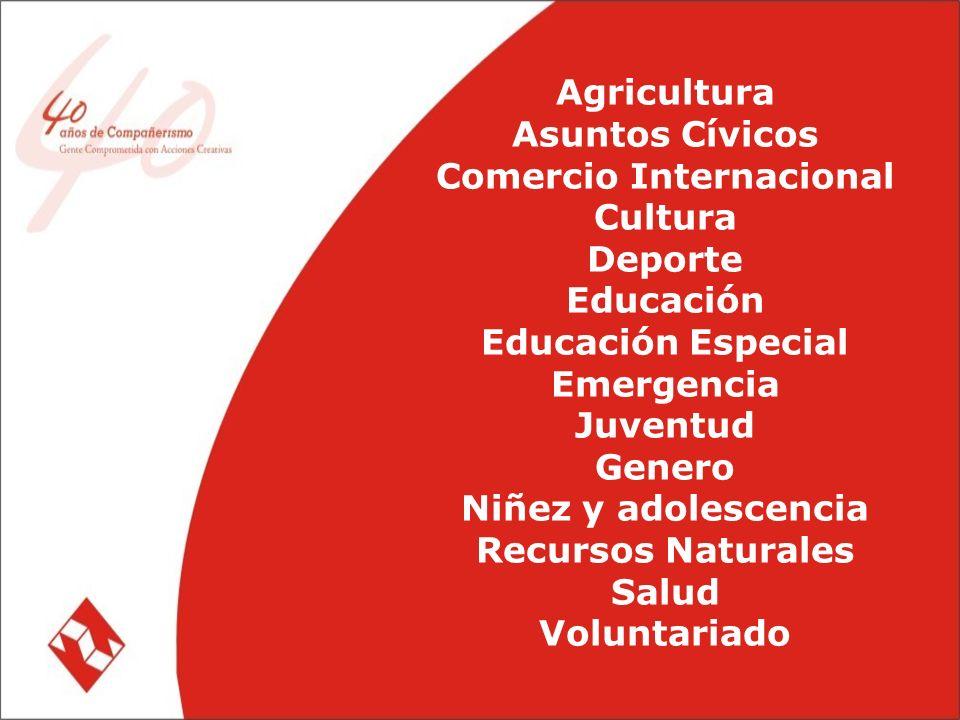 Agricultura Asuntos Cívicos Comercio Internacional Cultura Deporte Educación Educación Especial Emergencia Juventud Genero Niñez y adolescencia Recursos Naturales Salud Voluntariado
