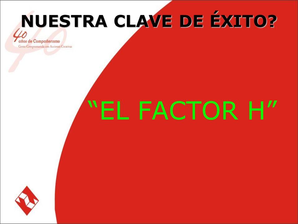 NUESTRA CLAVE DE ÉXITO EL FACTOR H