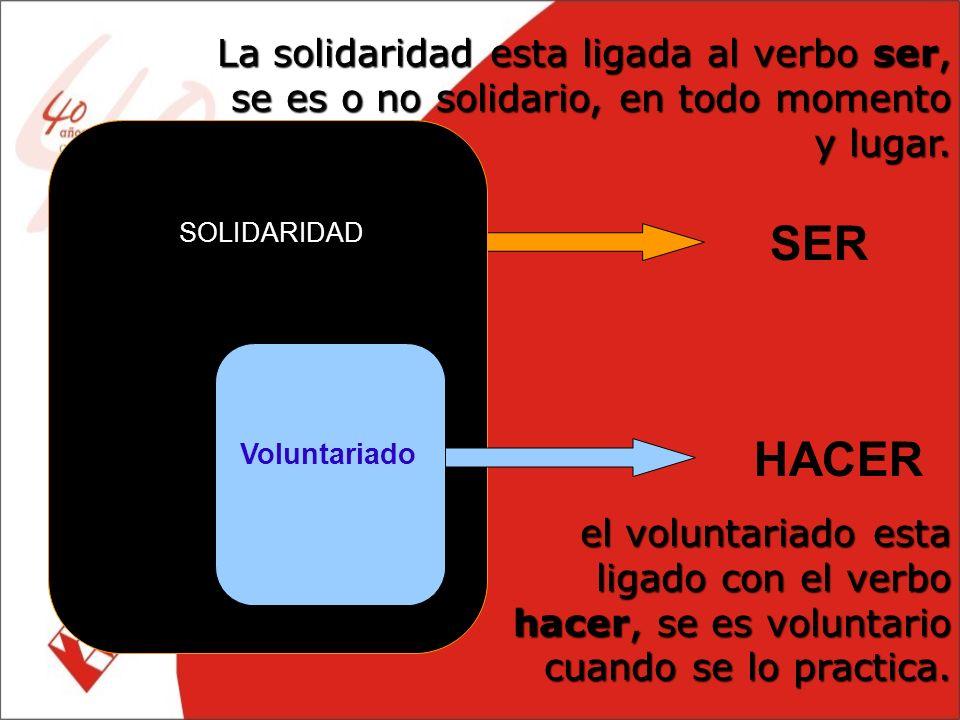 VOLUNTARIADO SOLIDARIDAD Voluntariado SER HACER La solidaridad esta ligada al verbo ser, se es o no solidario, en todo momento y lugar.
