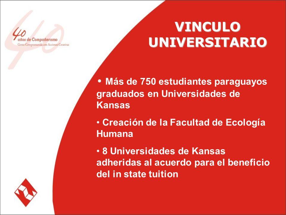 VINCULO UNIVERSITARIO Más de 750 estudiantes paraguayos graduados en Universidades de Kansas Creación de la Facultad de Ecología Humana 8 Universidades de Kansas adheridas al acuerdo para el beneficio del in state tuition