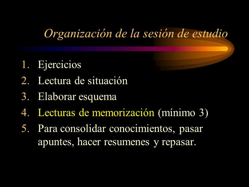 Organización de la sesión de estudio 1.Ejercicios 2.Lectura de situación 3.Elaborar esquema 4.Lecturas de memorización (mínimo 3) 5.Para consolidar co