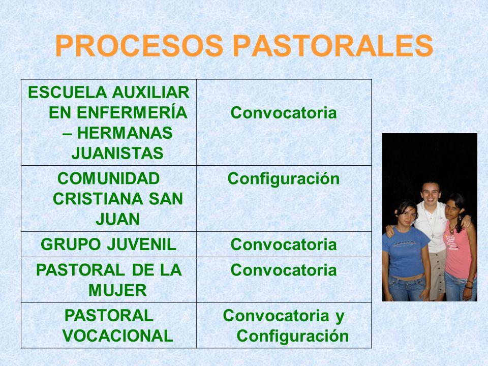 PROCESOS PASTORALES ESCUELA AUXILIAR EN ENFERMERÍA – HERMANAS JUANISTAS Convocatoria COMUNIDAD CRISTIANA SAN JUAN Configuración GRUPO JUVENILConvocato
