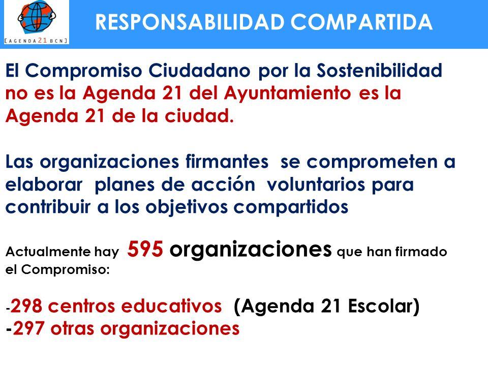 El Compromiso Ciudadano por la Sostenibilidad no es la Agenda 21 del Ayuntamiento es la Agenda 21 de la ciudad. Las organizaciones firmantes se compro