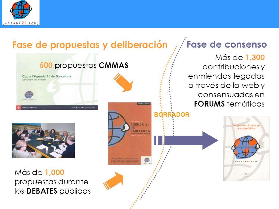 500 propuestas CMMAS Más de 1,000 propuestas durante los DEBATES públicos Fase de propuestas y deliberación Fase de consenso Más de 1,300 contribucion