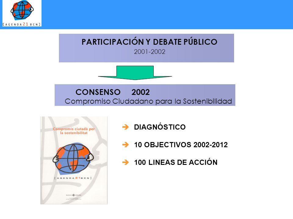 CONSENSO 2002 Compromiso Ciudadano para la Sostenibilidad PARTICIPACIÓN Y DEBATE PÚBLICO 2001-2002 DIAGNÓSTICO 10 OBJECTIVOS 2002-2012 100 LINEAS DE A
