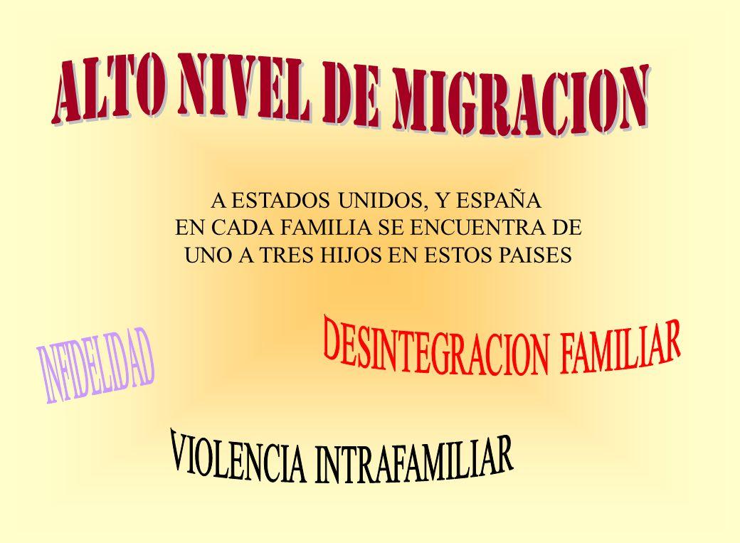 A ESTADOS UNIDOS, Y ESPAÑA EN CADA FAMILIA SE ENCUENTRA DE UNO A TRES HIJOS EN ESTOS PAISES