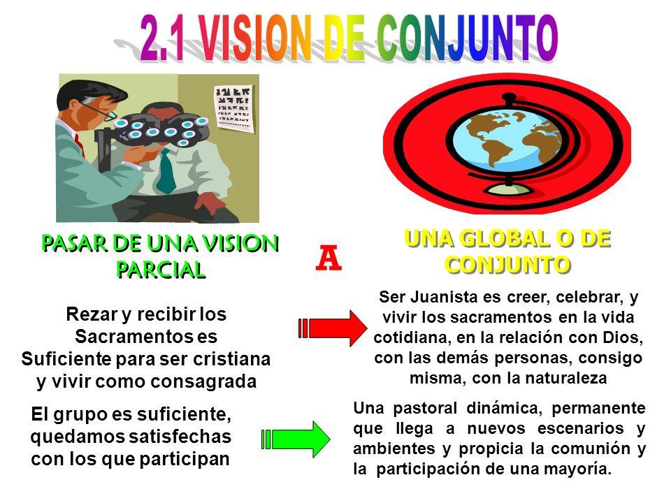 PASAR DE UNA VISION PARCIAL PASAR DE UNA VISION PARCIAL A UNA GLOBAL O DE CONJUNTO UNA GLOBAL O DE CONJUNTO Rezar y recibir los Sacramentos es Suficie