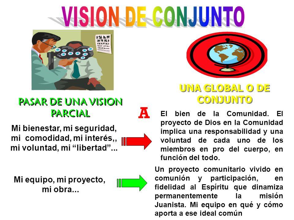 PASAR DE UNA VISION PARCIAL PASAR DE UNA VISION PARCIAL A UNA GLOBAL O DE CONJUNTO UNA GLOBAL O DE CONJUNTO Mi bienestar, mi seguridad, mi comodidad,