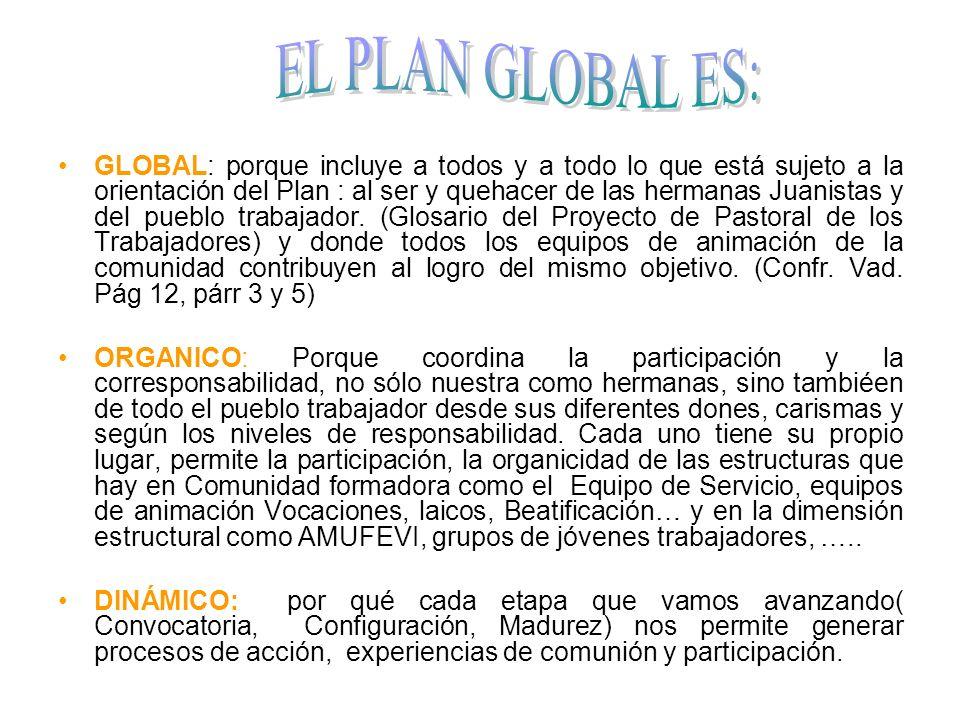 GLOBAL: porque incluye a todos y a todo lo que está sujeto a la orientación del Plan : al ser y quehacer de las hermanas Juanistas y del pueblo trabaj