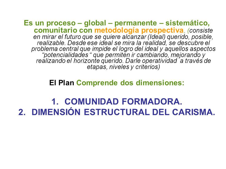 Es un proceso – global – permanente – sistemático, comunitario con metodología prospectiva, (consiste en mirar el futuro que se quiere alcanzar (Ideal