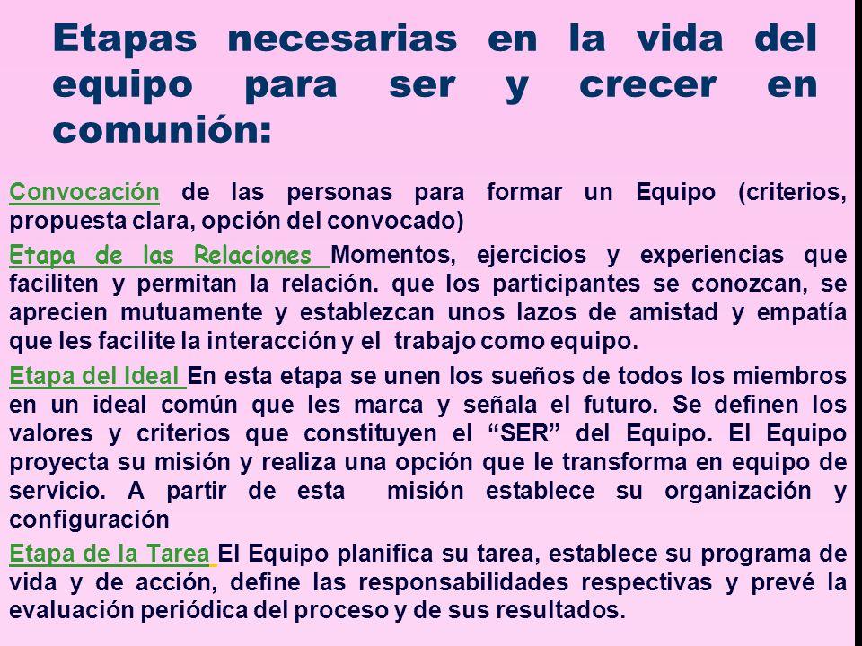 Convocación de las personas para formar un Equipo (criterios, propuesta clara, opción del convocado) Etapa de las Relaciones Momentos, ejercicios y ex