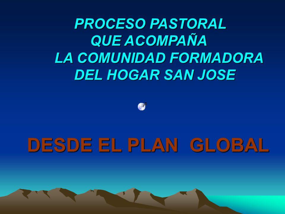 PROCESO PASTORAL PROCESO PASTORAL QUE ACOMPAÑA QUE ACOMPAÑA LA COMUNIDAD FORMADORA LA COMUNIDAD FORMADORA DEL HOGAR SAN JOSE DEL HOGAR SAN JOSE DESDE EL PLAN GLOBAL DESDE EL PLAN GLOBAL
