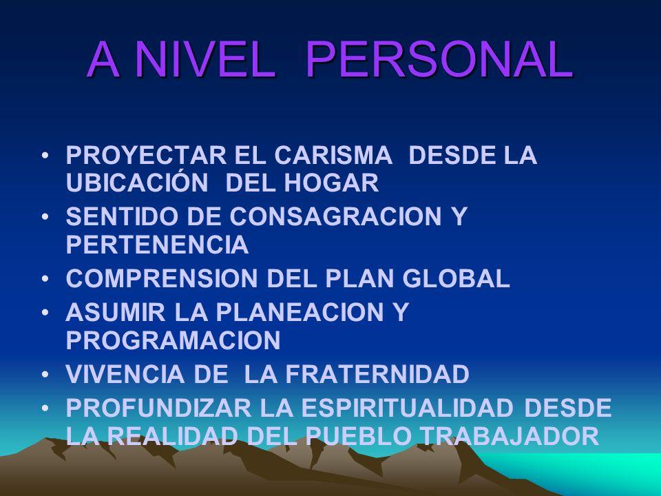 A NIVEL PERSONAL PROYECTAR EL CARISMA DESDE LA UBICACIÓN DEL HOGAR SENTIDO DE CONSAGRACION Y PERTENENCIA COMPRENSION DEL PLAN GLOBAL ASUMIR LA PLANEACION Y PROGRAMACION VIVENCIA DE LA FRATERNIDAD PROFUNDIZAR LA ESPIRITUALIDAD DESDE LA REALIDAD DEL PUEBLO TRABAJADOR