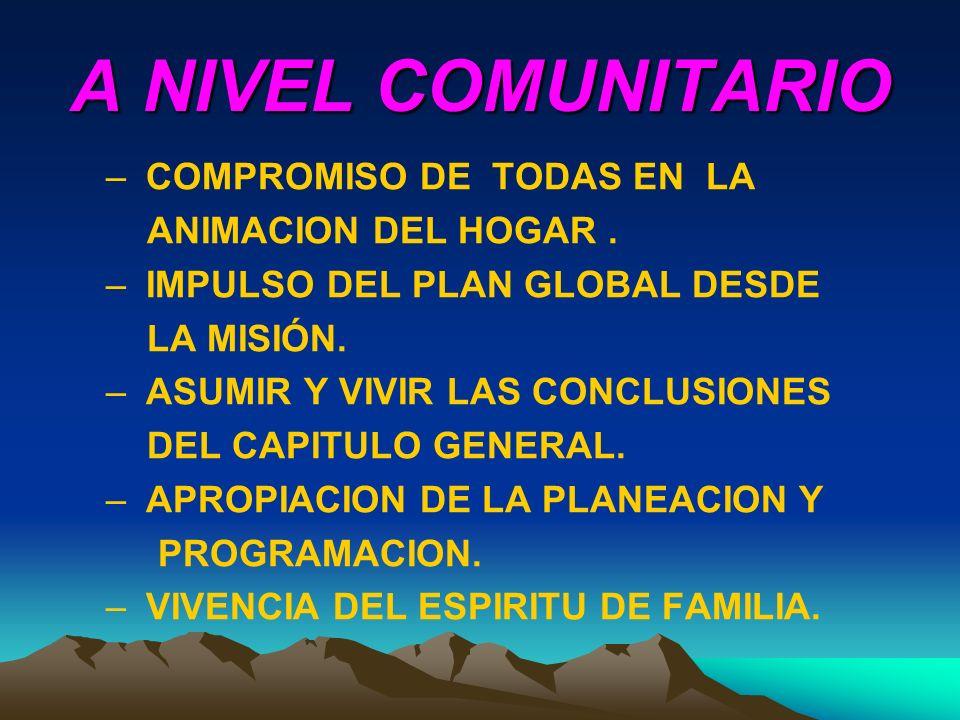 A NIVEL COMUNITARIO – COMPROMISO DE TODAS EN LA ANIMACION DEL HOGAR.