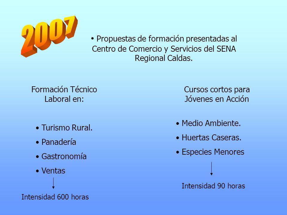 Propuestas de formación presentadas al Centro de Comercio y Servicios del SENA Regional Caldas. Formación Técnico Laboral en: Turismo Rural. Panadería