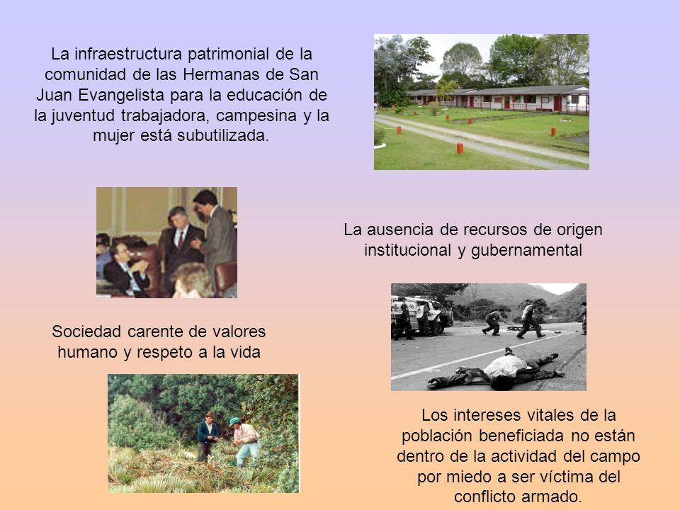 La infraestructura patrimonial de la comunidad de las Hermanas de San Juan Evangelista para la educación de la juventud trabajadora, campesina y la mu