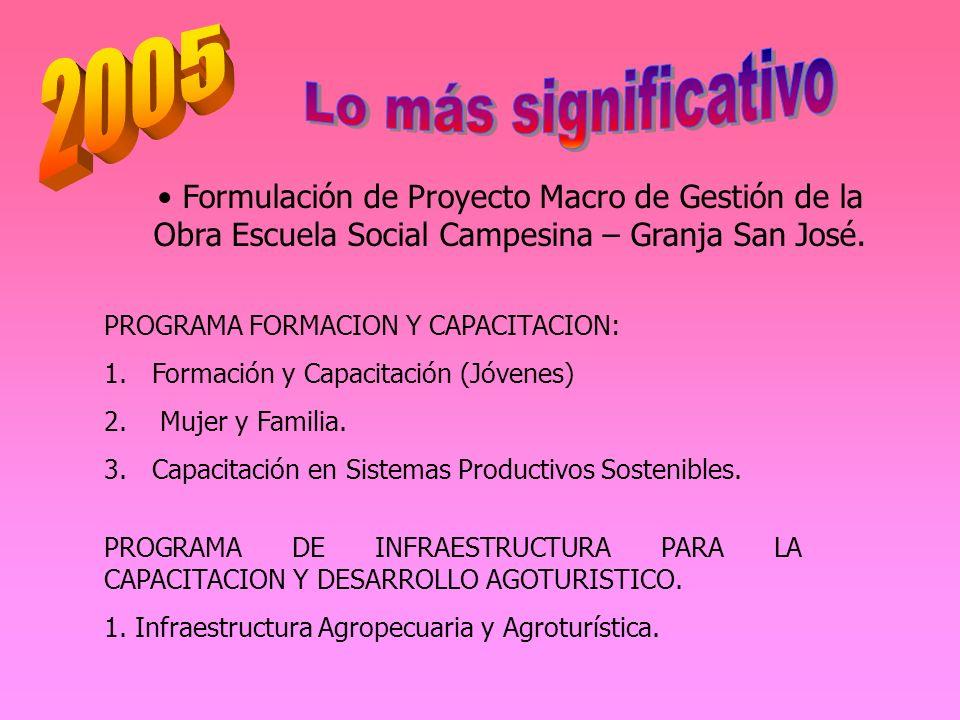 Formulación de Proyecto Macro de Gestión de la Obra Escuela Social Campesina – Granja San José. PROGRAMA FORMACION Y CAPACITACION: 1.Formación y Capac