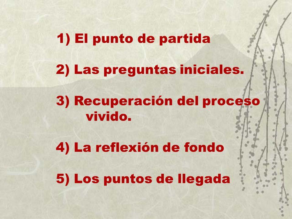 1) El punto de partida 2) Las preguntas iniciales. 3) Recuperación del proceso vivido. 4) La reflexión de fondo 5) Los puntos de llegada