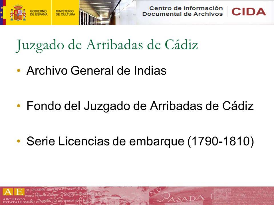 Portal de Movimientos Migratorios Iberoamericanos Permite la búsqueda de emigrantes españoles