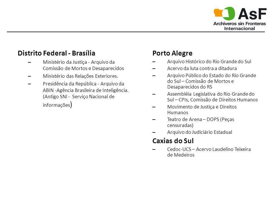 Distrito Federal - Brasília – Ministério da Justiça - Arquivo da Comissão de Mortos e Desaparecidos – Ministério das Relações Exteriores.