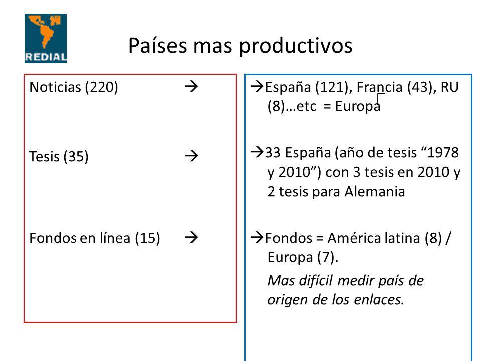 Países mas productivos España (121), Francia (43), RU (8)…etc = Europa 33 España (año de tesis 1978 y 2010) con 3 tesis en 2010 y 2 tesis para Alemani
