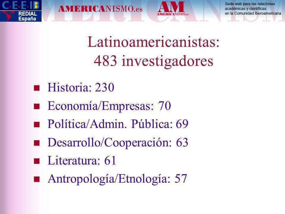 Latinoamericanistas: 483 investigadores Historia: 230 Economía/Empresas: 70 Política/Admin.