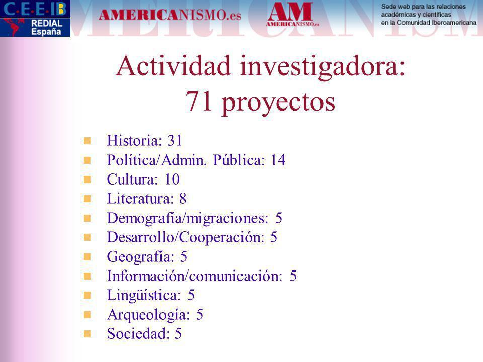 Actividad investigadora: 71 proyectos Historia: 31 Política/Admin.