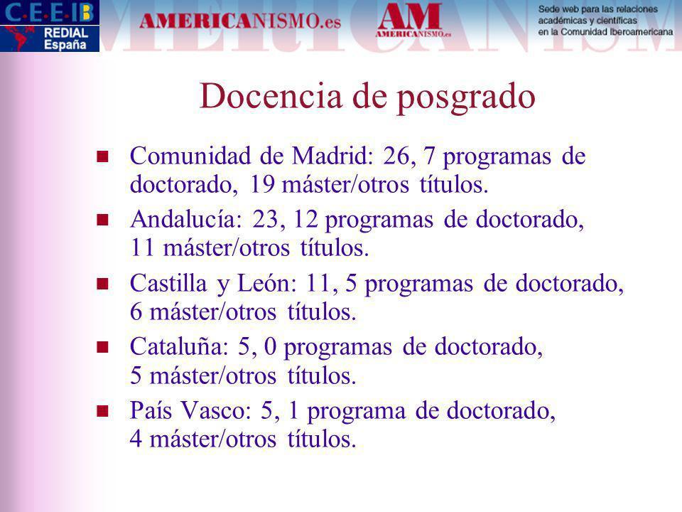 Docencia de posgrado Comunidad de Madrid: 26, 7 programas de doctorado, 19 máster/otros títulos.