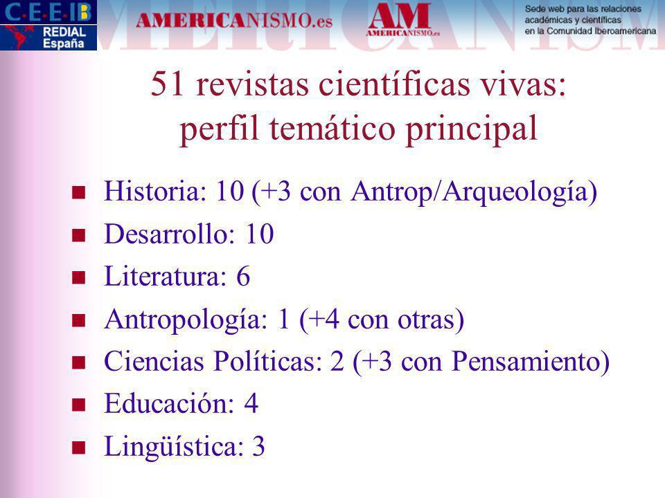 51 revistas científicas vivas: perfil temático principal Historia: 10 (+3 con Antrop/Arqueología) Desarrollo: 10 Literatura: 6 Antropología: 1 (+4 con otras) Ciencias Políticas: 2 (+3 con Pensamiento) Educación: 4 Lingüística: 3