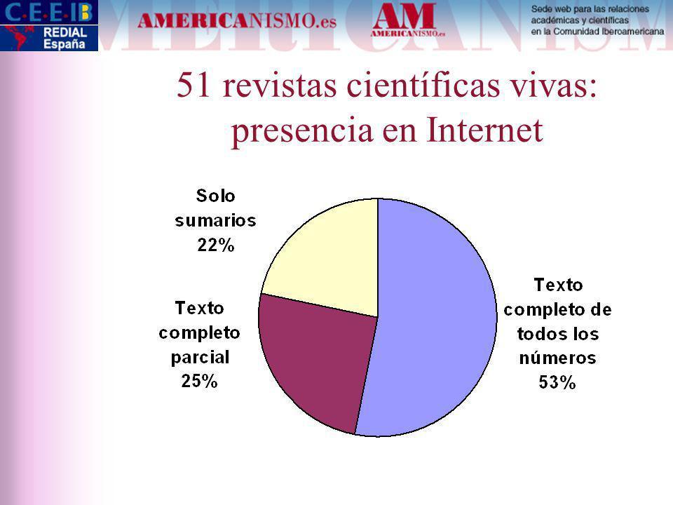 51 revistas científicas vivas: presencia en Internet