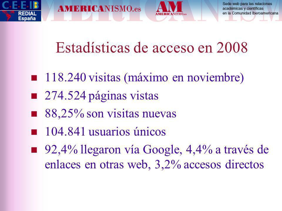 Estadísticas de acceso en 2008 118.240 visitas (máximo en noviembre) 274.524 páginas vistas 88,25% son visitas nuevas 104.841 usuarios únicos 92,4% llegaron vía Google, 4,4% a través de enlaces en otras web, 3,2% accesos directos