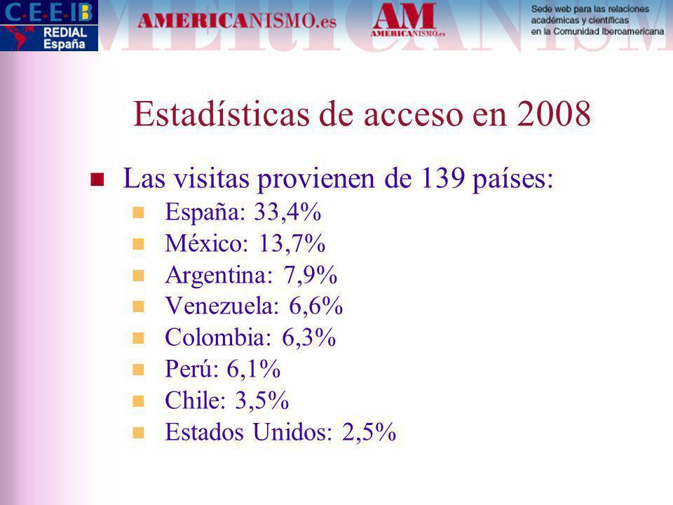 Estadísticas de acceso en 2008 Las visitas provienen de 139 países: España: 33,4% México: 13,7% Argentina: 7,9% Venezuela: 6,6% Colombia: 6,3% Perú: 6,1% Chile: 3,5% Estados Unidos: 2,5%