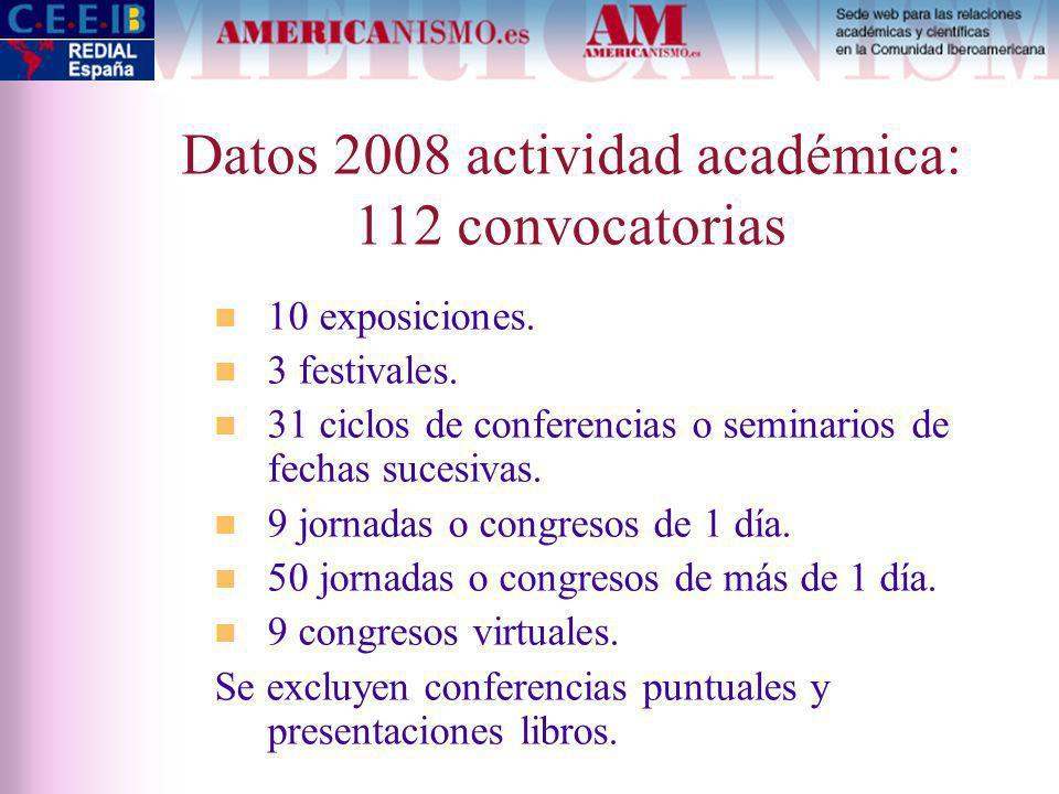 Datos 2008 actividad académica: 112 convocatorias 10 exposiciones.