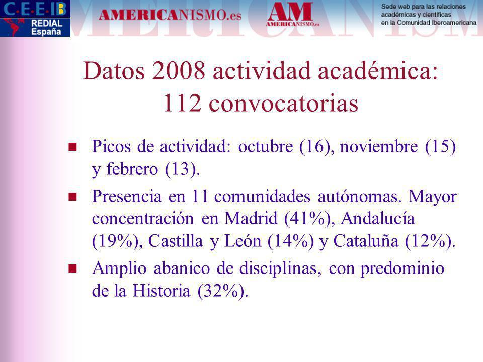 Datos 2008 actividad académica: 112 convocatorias Picos de actividad: octubre (16), noviembre (15) y febrero (13).
