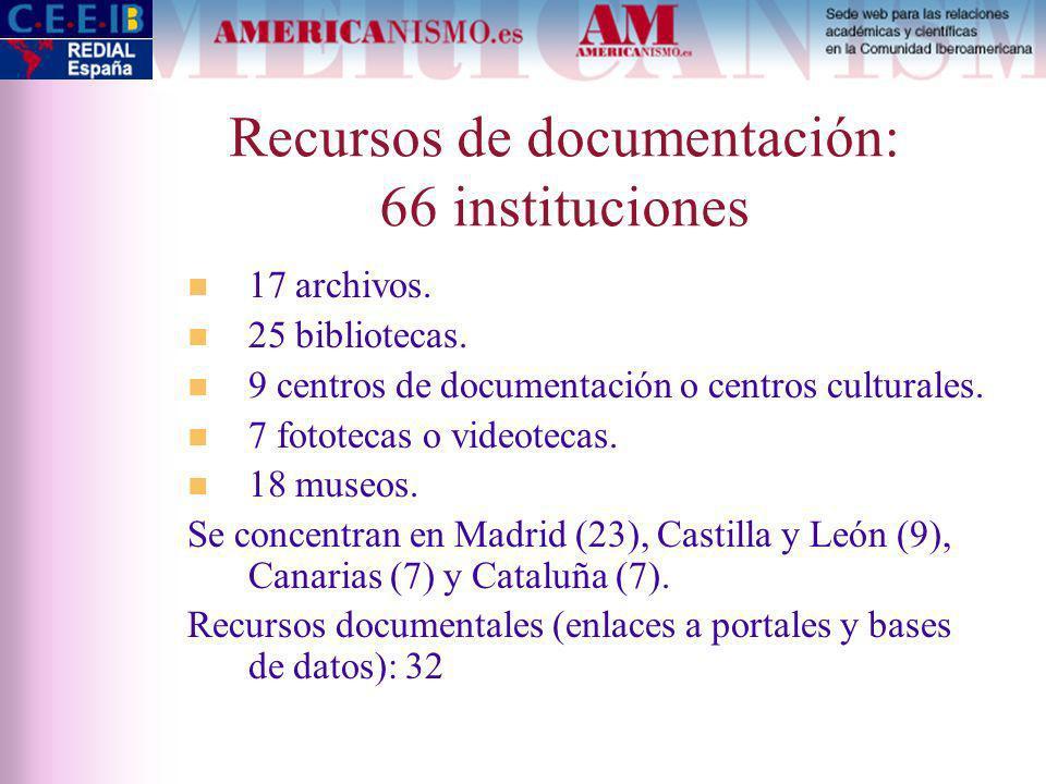 Recursos de documentación: 66 instituciones 17 archivos.