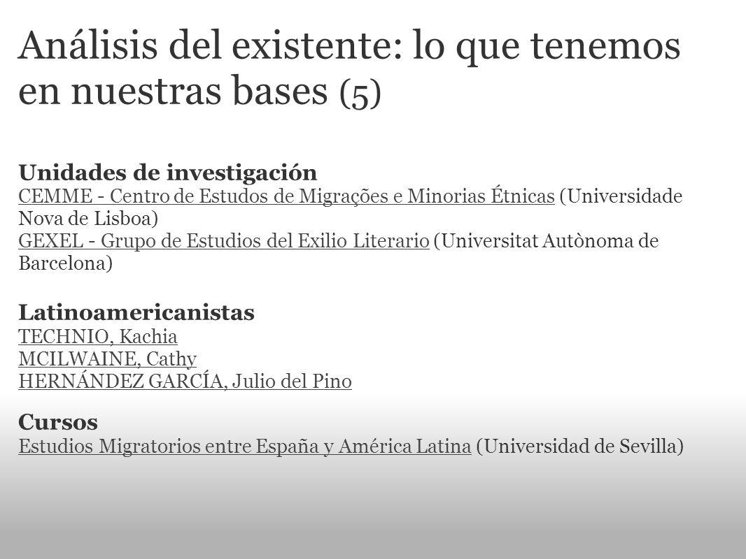 Análisis del existente: lo que tenemos en nuestras bases (5) Unidades de investigación CEMME - Centro de Estudos de Migrações e Minorias Étnicas (Univ