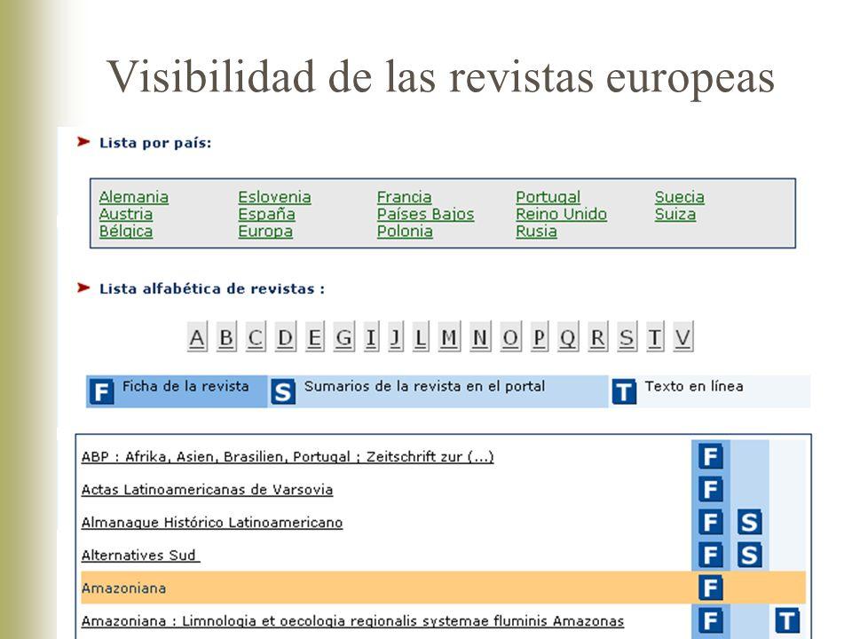 Visibilidad de las revistas europeas