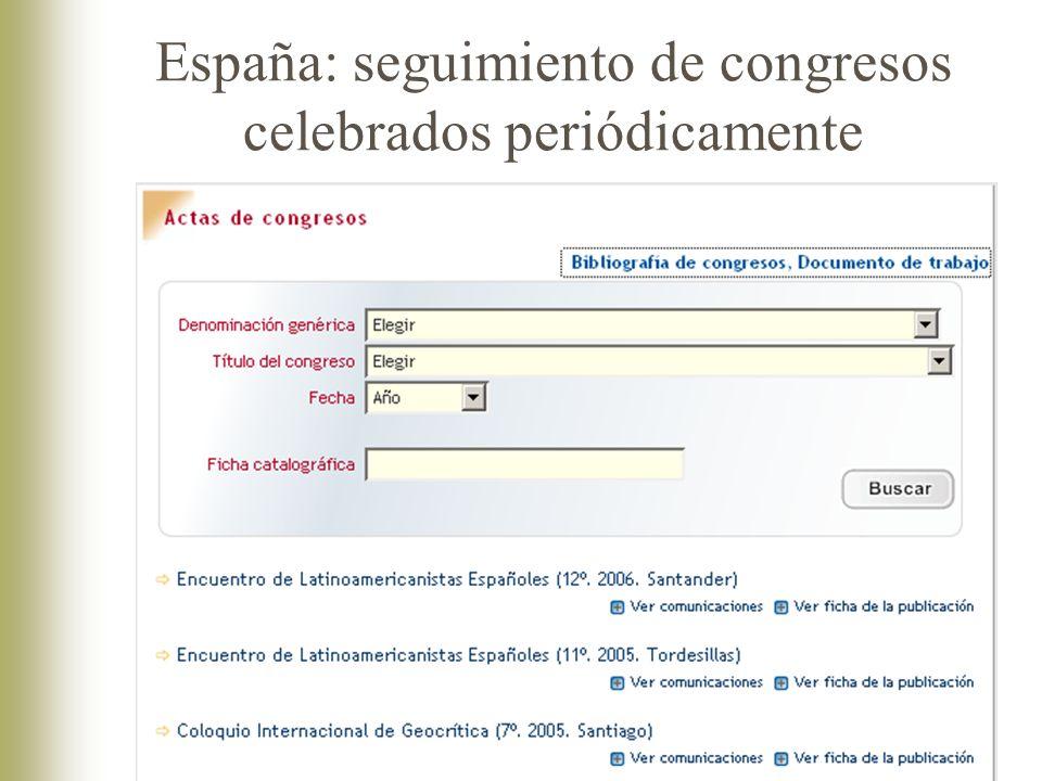España: seguimiento de congresos celebrados periódicamente