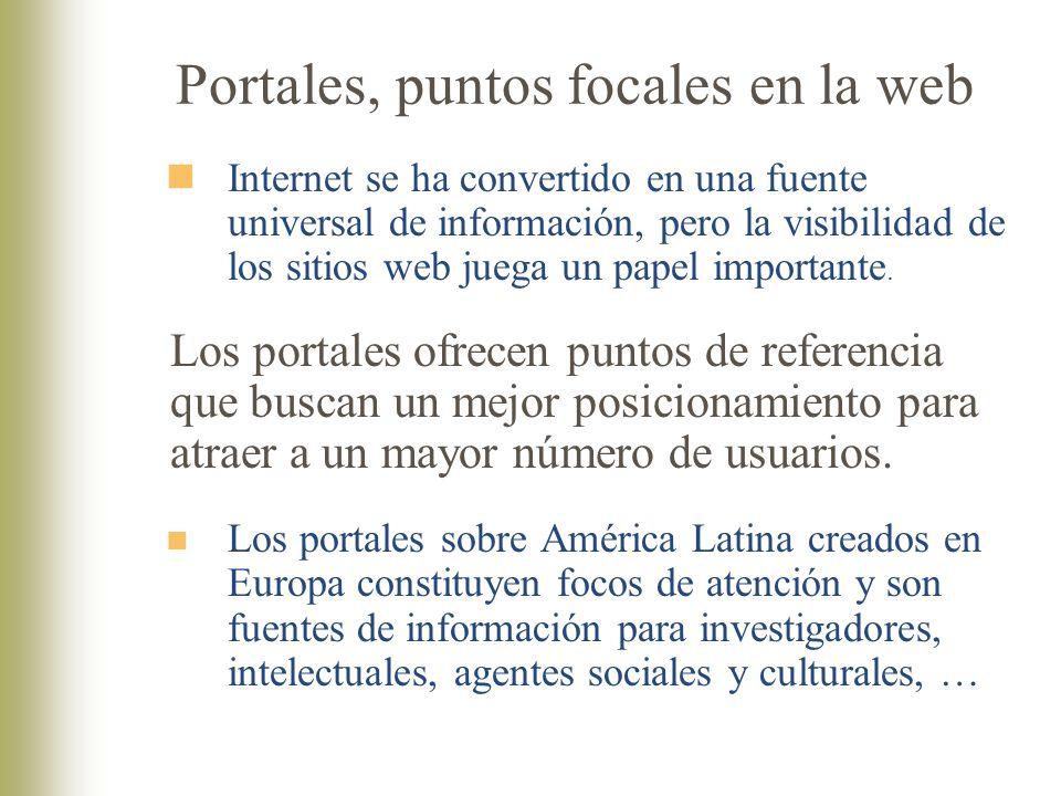 Portales, puntos focales en la web Internet se ha convertido en una fuente universal de información, pero la visibilidad de los sitios web juega un papel importante.