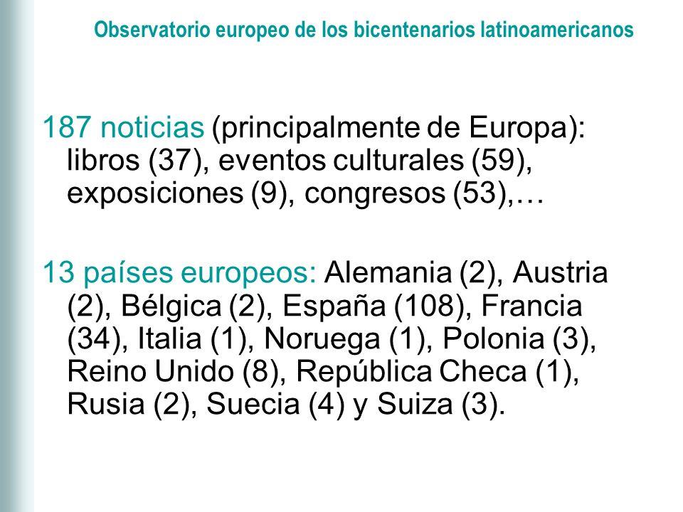 Observatorio europeo de los bicentenarios latinoamericanos Eventos académicos Convocatorias específicas