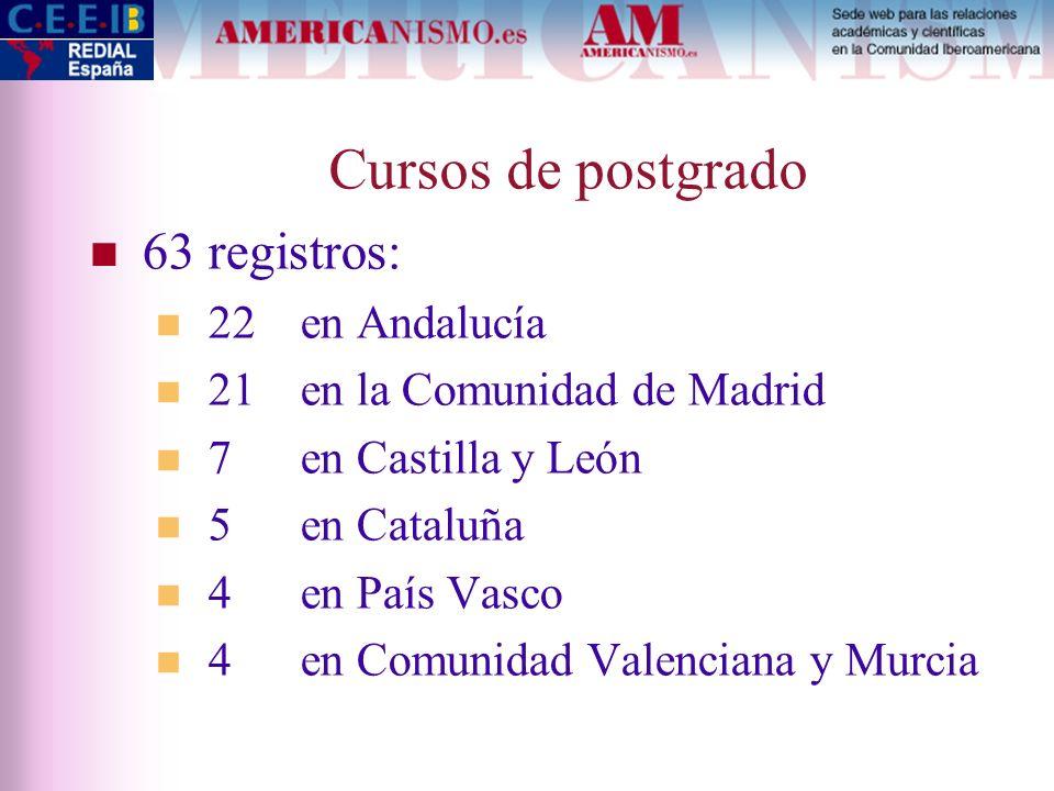 Cursos de postgrado 63 registros: 22 en Andalucía 21 en la Comunidad de Madrid 7 en Castilla y León 5 en Cataluña 4 en País Vasco 4 en Comunidad Valen