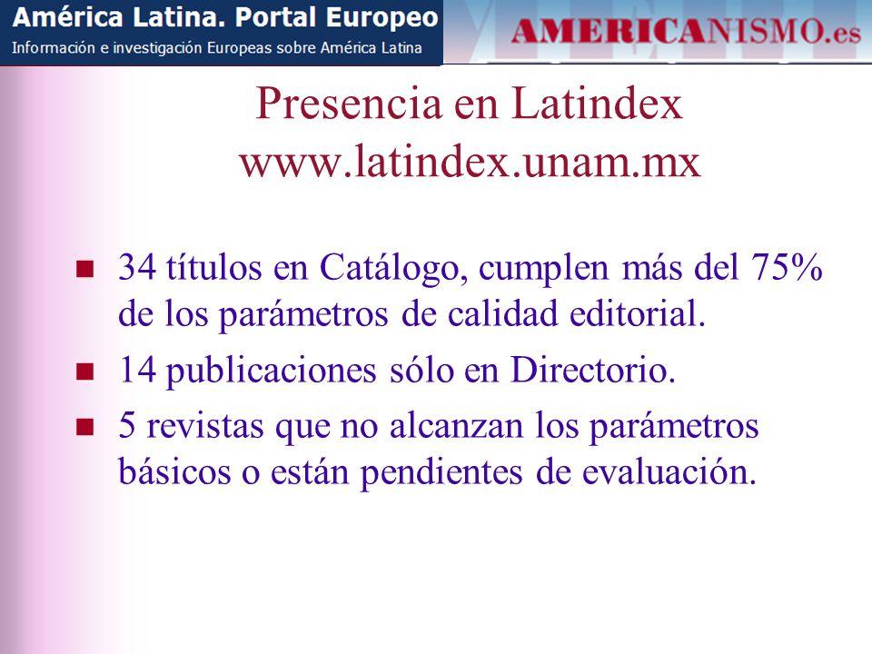 Presencia en Latindex www.latindex.unam.mx 34 títulos en Catálogo, cumplen más del 75% de los parámetros de calidad editorial.