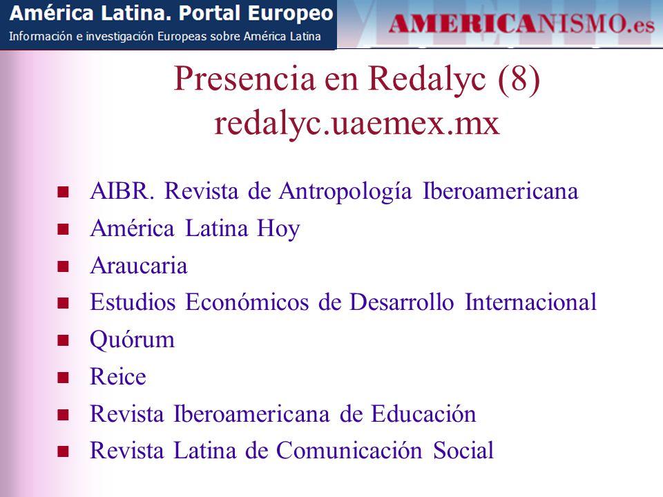 Presencia en Redalyc (8) redalyc.uaemex.mx AIBR.