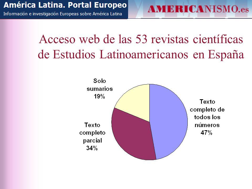 Acceso web de las 53 revistas científicas de Estudios Latinoamericanos en España
