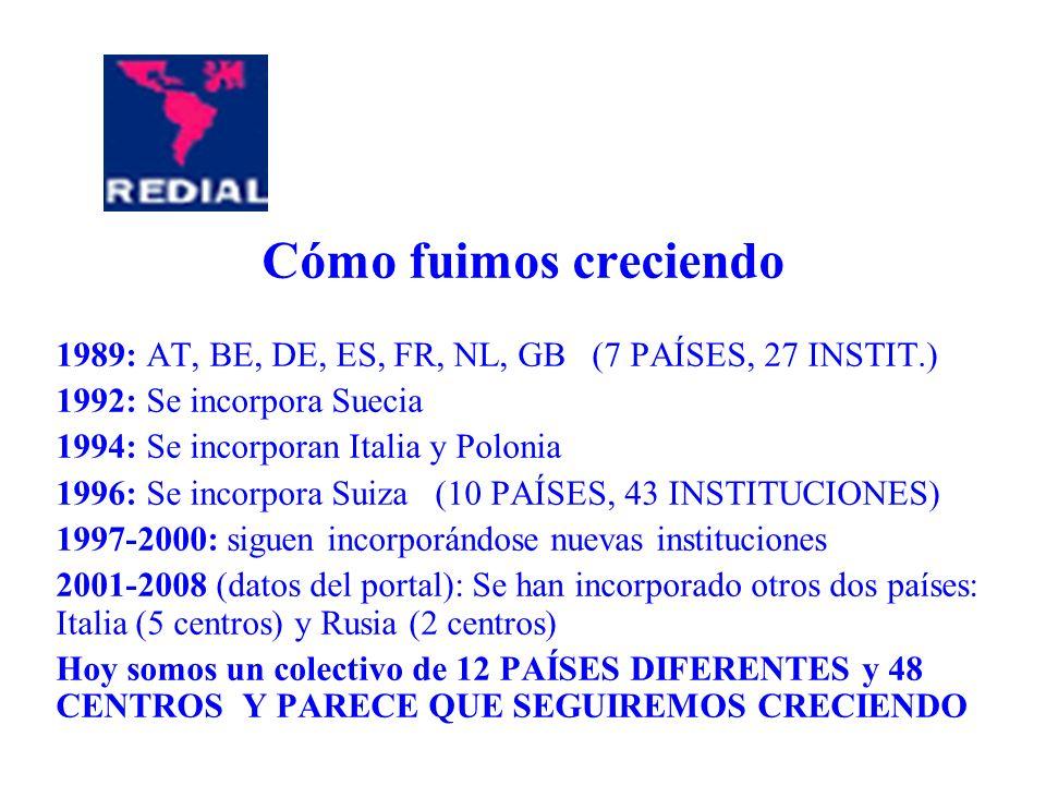Cómo fuimos creciendo 1989: AT, BE, DE, ES, FR, NL, GB (7 PAÍSES, 27 INSTIT.) 1992: Se incorpora Suecia 1994: Se incorporan Italia y Polonia 1996: Se incorpora Suiza (10 PAÍSES, 43 INSTITUCIONES) 1997-2000: siguen incorporándose nuevas instituciones 2001-2008 (datos del portal): Se han incorporado otros dos países: Italia (5 centros) y Rusia (2 centros) Hoy somos un colectivo de 12 PAÍSES DIFERENTES y 48 CENTROS Y PARECE QUE SEGUIREMOS CRECIENDO