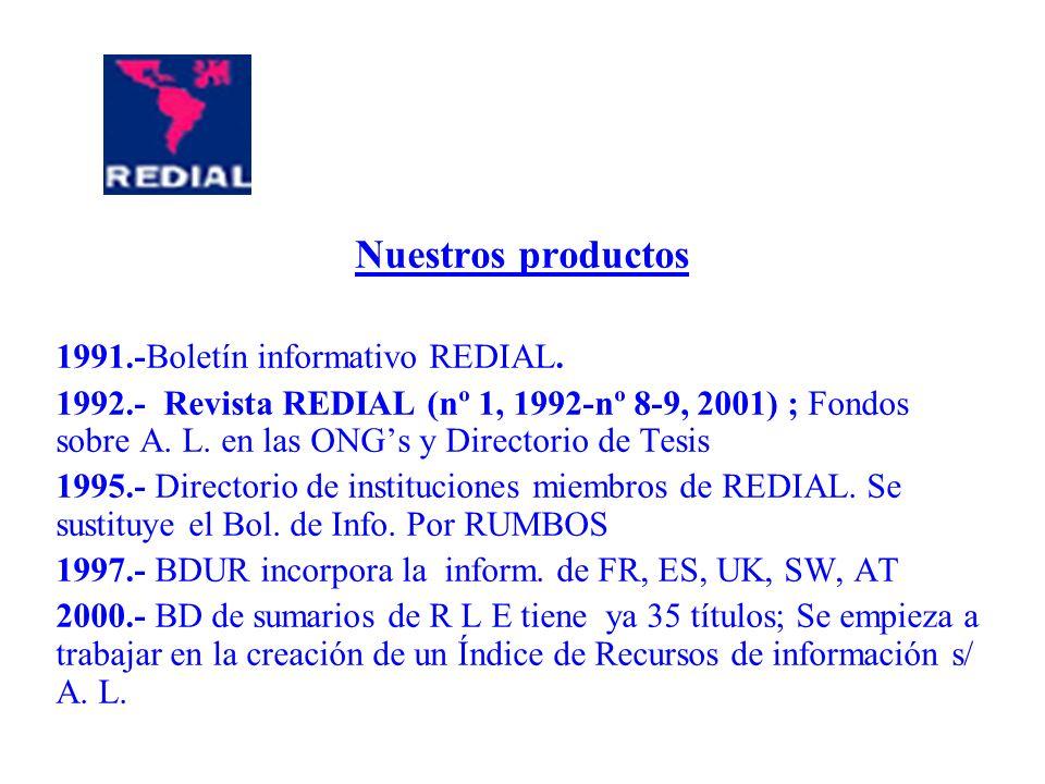 Nuestros productos 1991.-Boletín informativo REDIAL. 1992.- Revista REDIAL (nº 1, 1992-nº 8-9, 2001) ; Fondos sobre A. L. en las ONGs y Directorio de