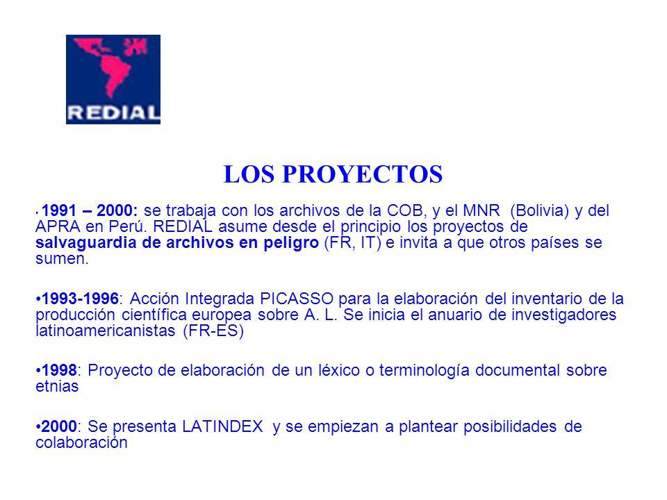 LOS PROYECTOS 1991 – 2000: se trabaja con los archivos de la COB, y el MNR (Bolivia) y del APRA en Perú. REDIAL asume desde el principio los proyectos