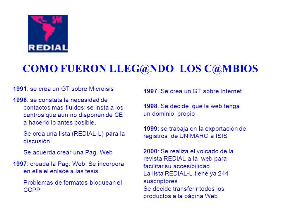 COMO FUERON LLEG@NDO LOS C@MBIOS 1991: se crea un GT sobre Microisis 1996: se constata la necesidad de contactos mas fluidos: se insta a los centros que aun no disponen de CE a hacerlo lo antes posible.